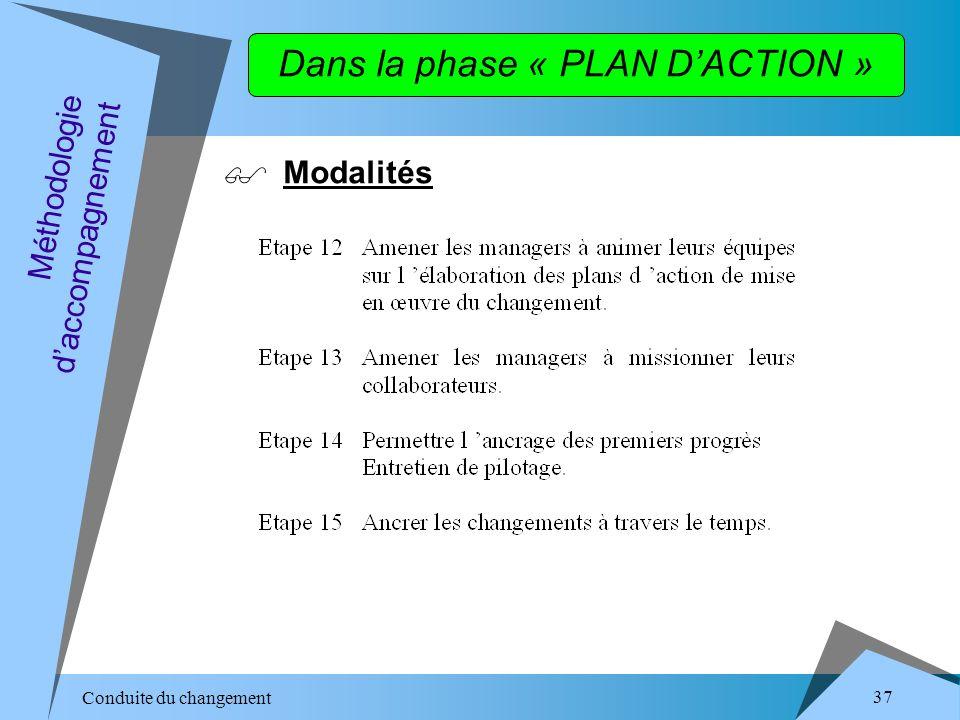 Conduite du changement 37 Dans la phase « PLAN DACTION » Modalités Méthodologie daccompagnement