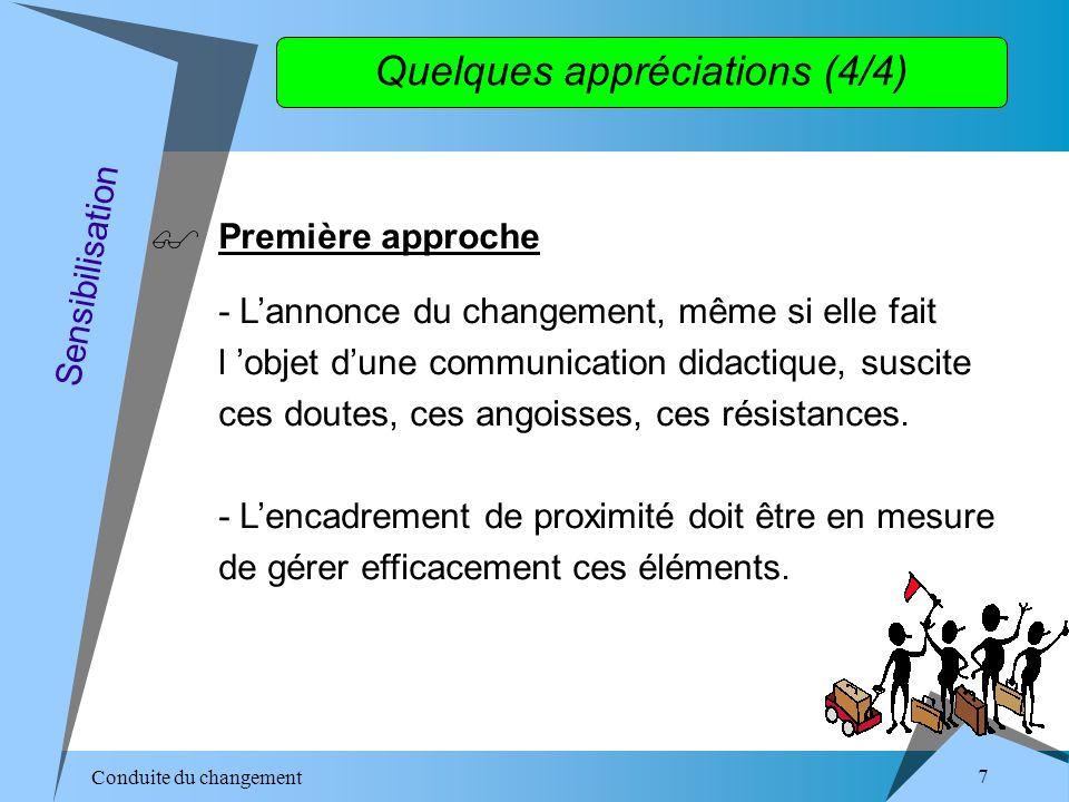 Conduite du changement 18 Le schéma « Doute/Confiance » (1/3) Mécanismes essentiels