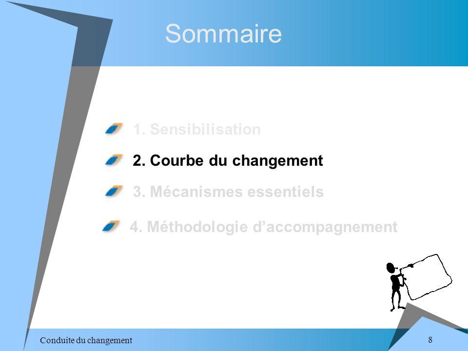 Conduite du changement 29 Dans la phase « BILAN » Objectif de laccompagnement Méthodologie daccompagnement