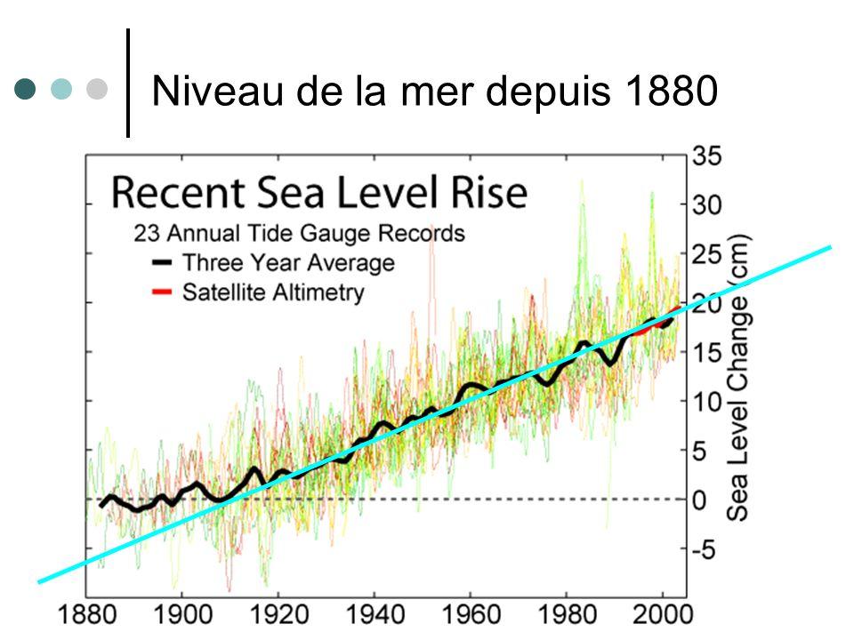 10 Niveau de la mer depuis 1880