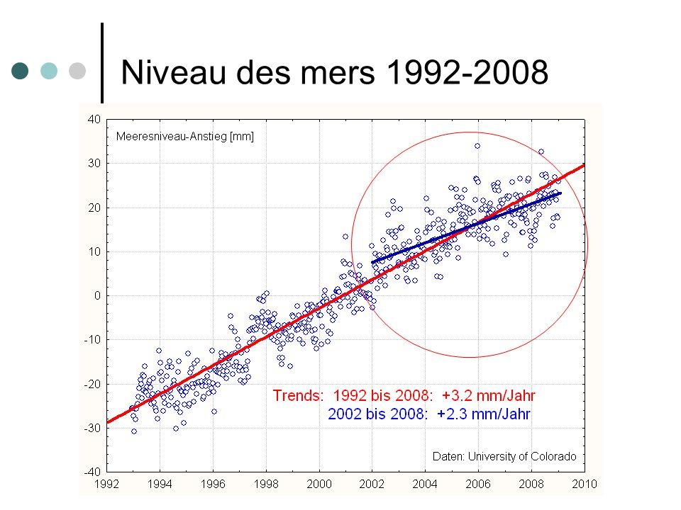 12 Niveau des mers 1992-2008