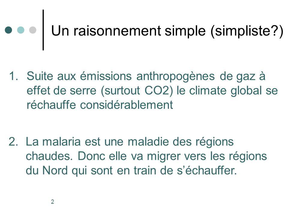 2 Un raisonnement simple (simpliste?) 1. Suite aux émissions anthropogènes de gaz à effet de serre (surtout CO2) le climate global se réchauffe consid