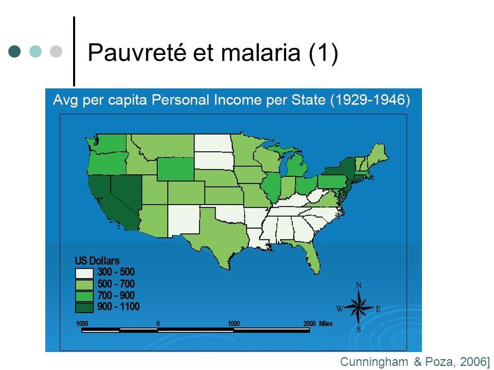 36 Pauvreté et malaria (1) Cunningham & Poza, 2006]