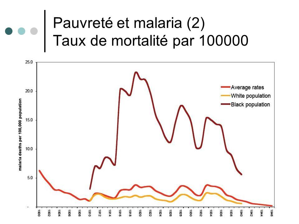 37 Pauvreté et malaria (2) Taux de mortalité par 100000