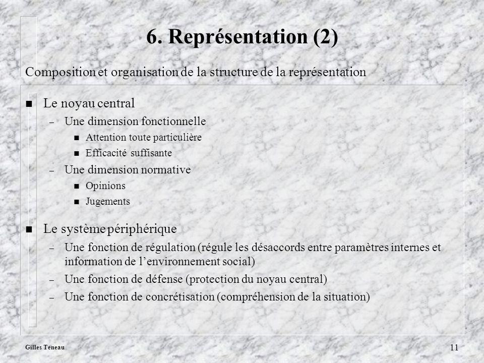 Gilles Teneau 11 6. Représentation (2) Composition et organisation de la structure de la représentation n Le noyau central – Une dimension fonctionnel