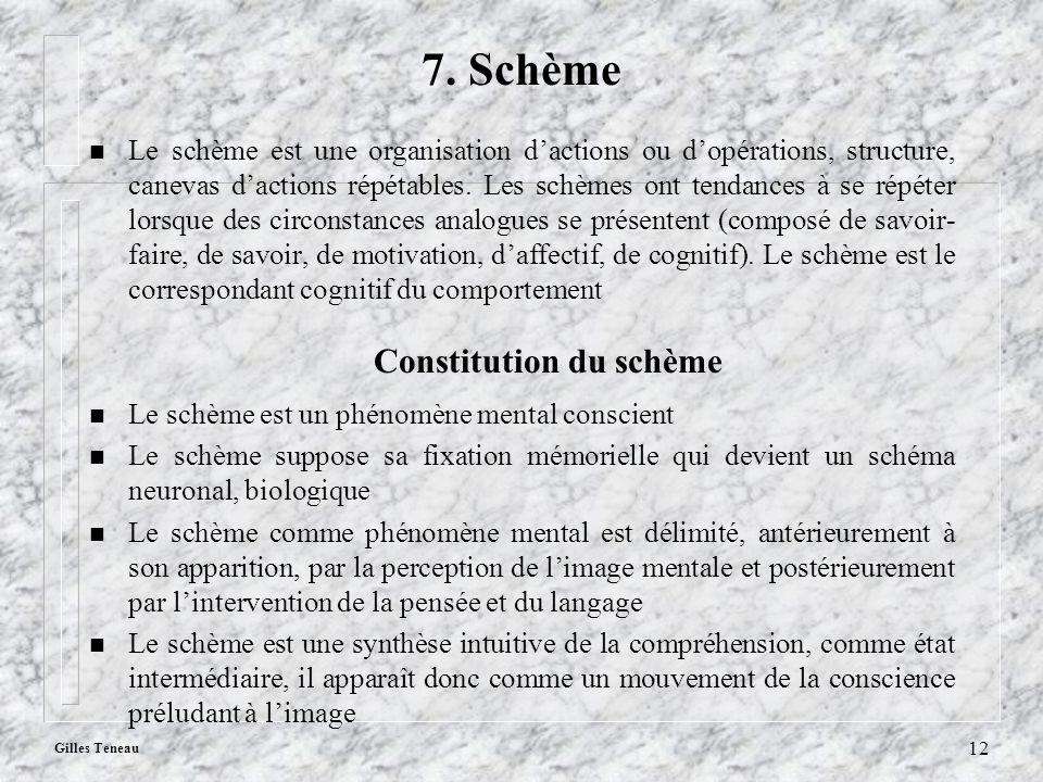 Gilles Teneau 12 7. Schème n Le schème est une organisation dactions ou dopérations, structure, canevas dactions répétables. Les schèmes ont tendances
