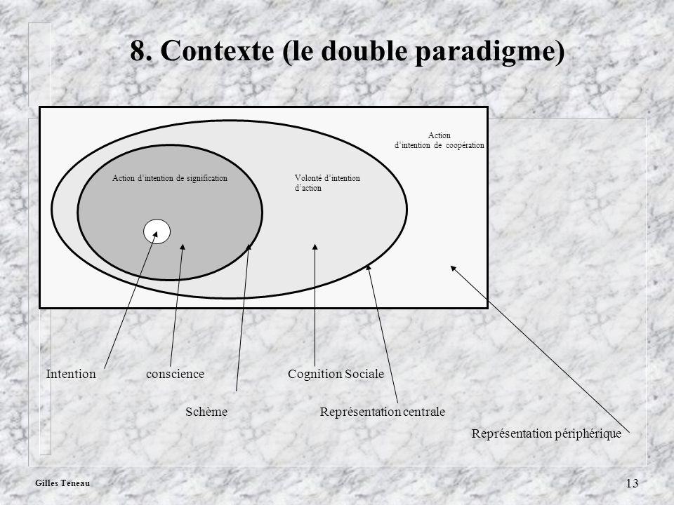 Gilles Teneau 13 Action dintention de significationVolonté dintention daction Action dintention de coopération Intention conscience Cognition Sociale