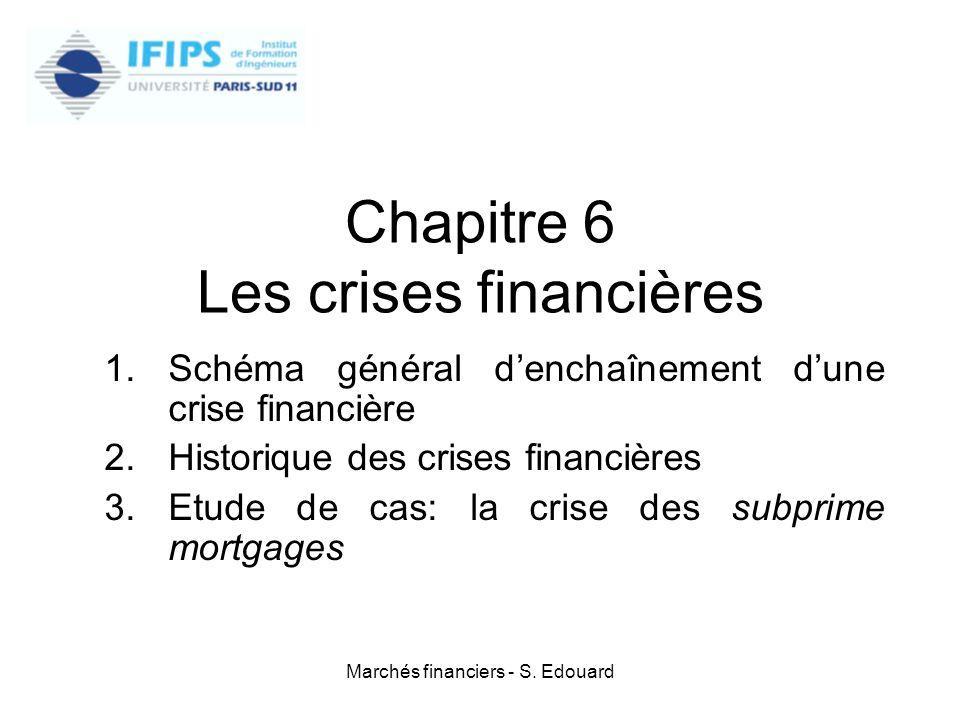 Marchés financiers - S. Edouard Chapitre 6 Les crises financières 1.Schéma général denchaînement dune crise financière 2.Historique des crises financi