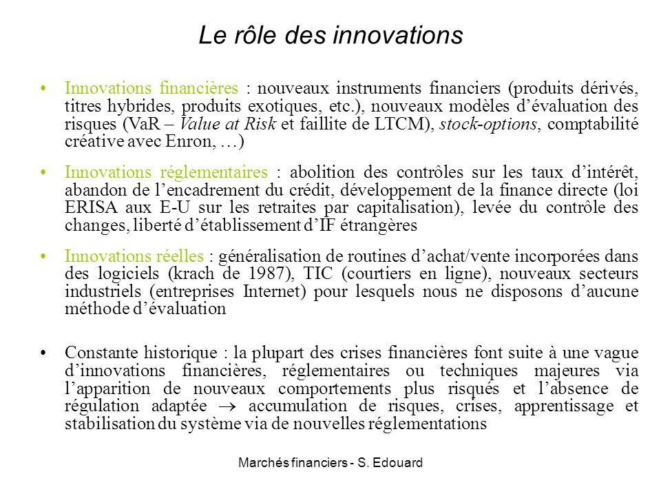 Marchés financiers - S. Edouard Le rôle des innovations Innovations financières : nouveaux instruments financiers (produits dérivés, titres hybrides,
