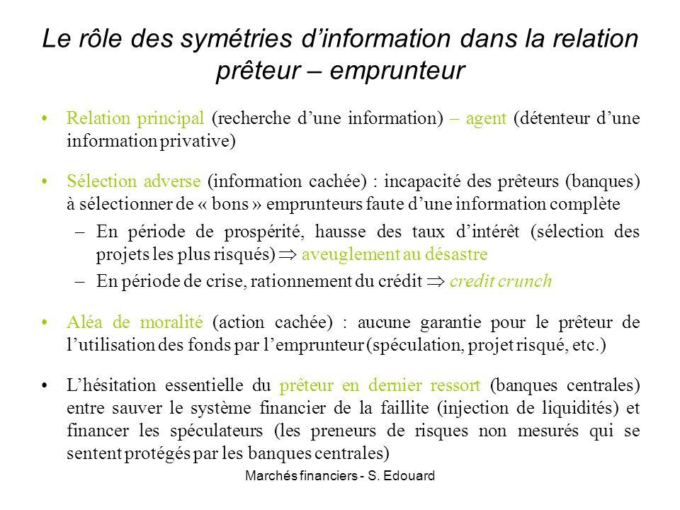 Marchés financiers - S. Edouard Le rôle des symétries dinformation dans la relation prêteur – emprunteur Relation principal (recherche dune informatio