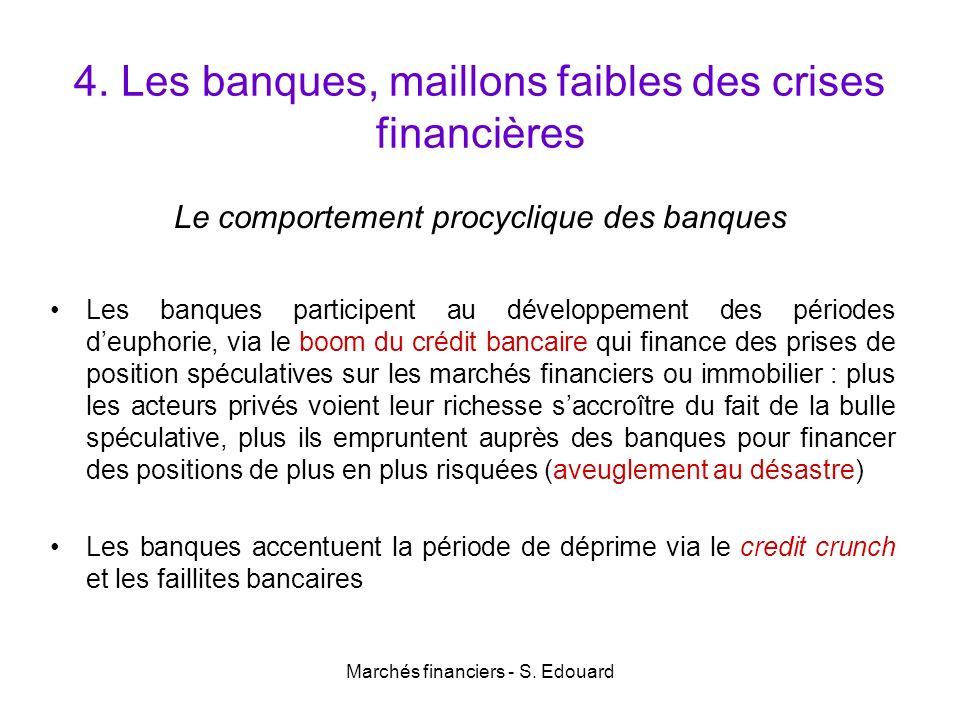 Marchés financiers - S. Edouard 4. Les banques, maillons faibles des crises financières Le comportement procyclique des banques Les banques participen