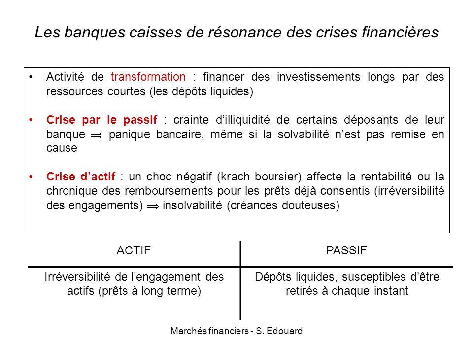 Marchés financiers - S. Edouard Les banques caisses de résonance des crises financières Activité de transformation : financer des investissements long