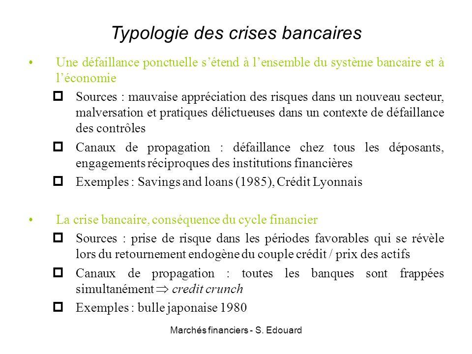 Marchés financiers - S. Edouard Typologie des crises bancaires Une défaillance ponctuelle sétend à lensemble du système bancaire et à léconomie Source