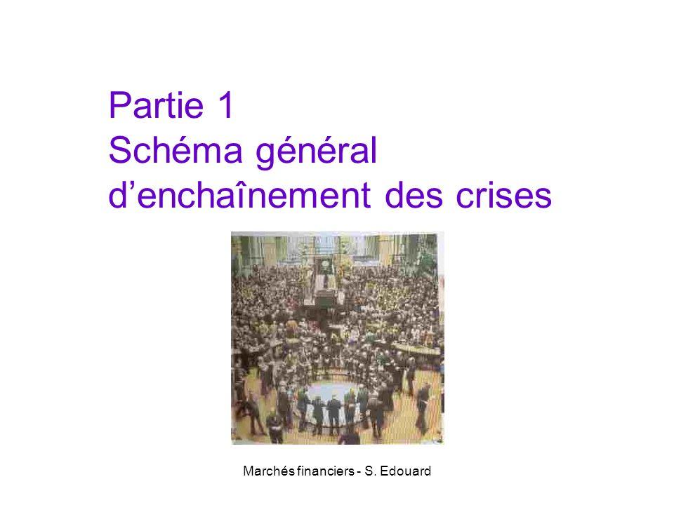 Marchés financiers - S.Edouard 3.