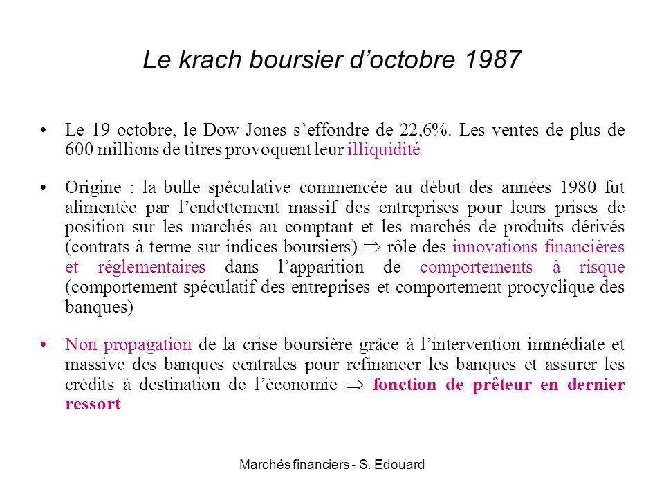 Marchés financiers - S. Edouard Le krach boursier doctobre 1987 Le 19 octobre, le Dow Jones seffondre de 22,6%. Les ventes de plus de 600 millions de