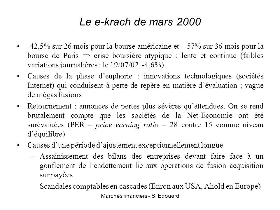 Marchés financiers - S. Edouard Le e-krach de mars 2000 -42,5% sur 26 mois pour la bourse américaine et – 57% sur 36 mois pour la bourse de Paris cris