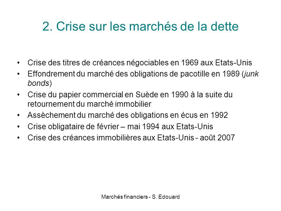 Marchés financiers - S. Edouard Crise des titres de créances négociables en 1969 aux Etats-Unis Effondrement du marché des obligations de pacotille en