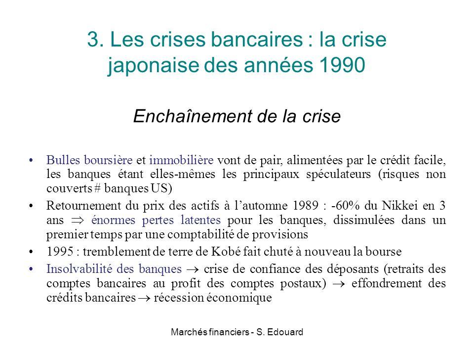 Marchés financiers - S. Edouard 3. Les crises bancaires : la crise japonaise des années 1990 Enchaînement de la crise Bulles boursière et immobilière