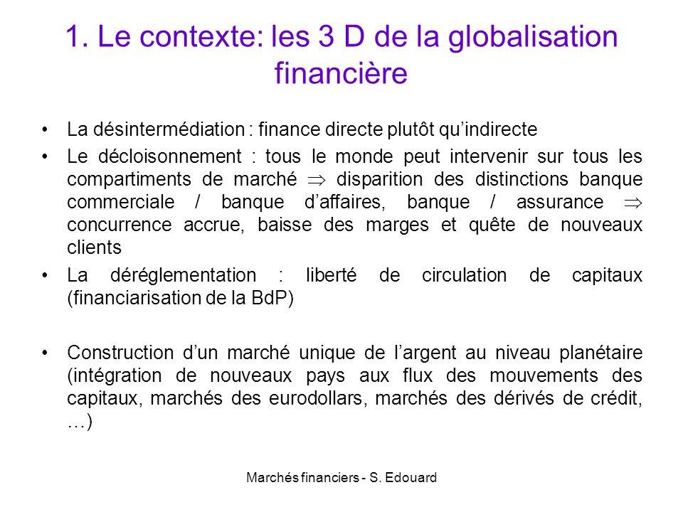 Marchés financiers - S. Edouard 1. Le contexte: les 3 D de la globalisation financière La désintermédiation : finance directe plutôt quindirecte Le dé