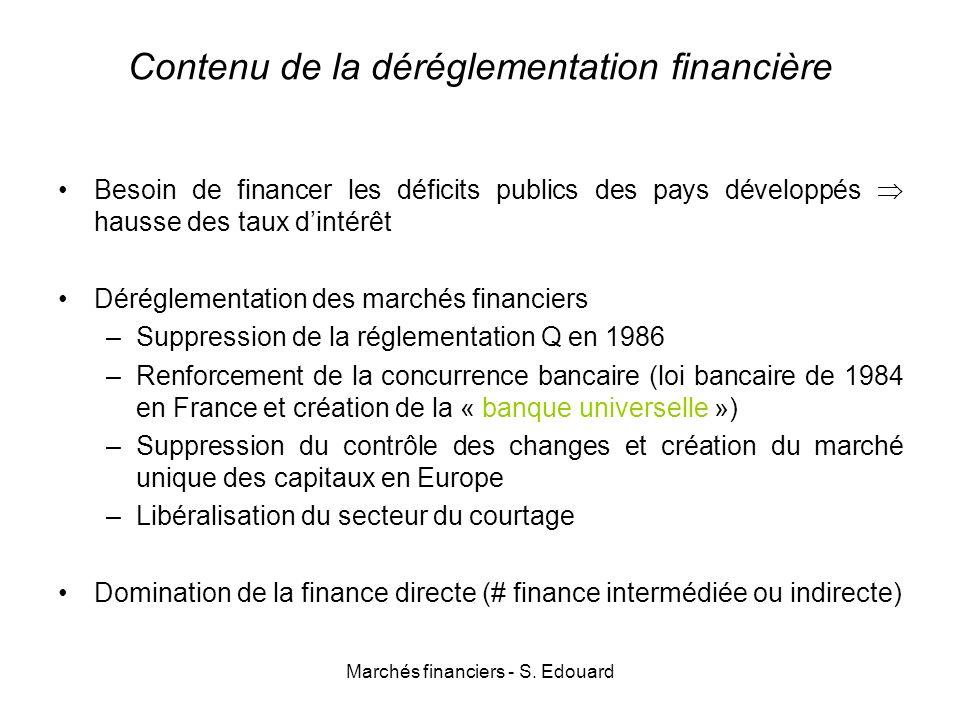 Marchés financiers - S. Edouard Besoin de financer les déficits publics des pays développés hausse des taux dintérêt Déréglementation des marchés fina