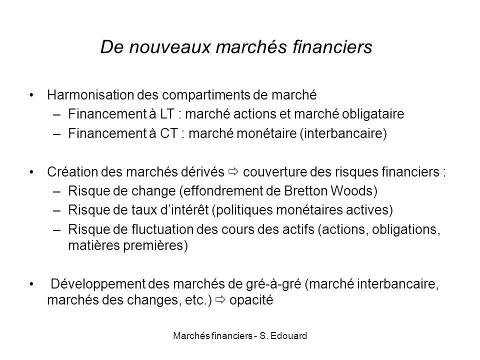 Marchés financiers - S. Edouard De nouveaux marchés financiers Harmonisation des compartiments de marché –Financement à LT : marché actions et marché