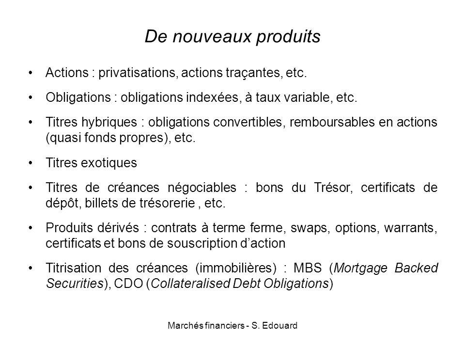 Marchés financiers - S. Edouard De nouveaux produits Actions : privatisations, actions traçantes, etc. Obligations : obligations indexées, à taux vari