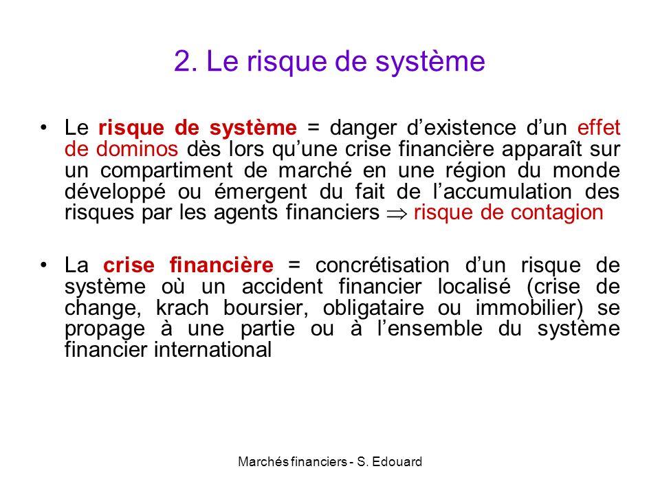 Marchés financiers - S. Edouard 2. Le risque de système Le risque de système = danger dexistence dun effet de dominos dès lors quune crise financière
