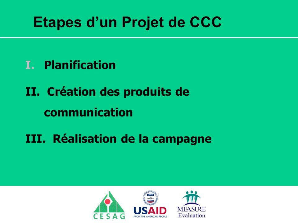 Séminaire Suivi / Evaluation des programmes de santé Dakar, Sénégal, 18 juin au 6 juillet 2007 Etapes dun Projet de CCC I.Planification II. Création d