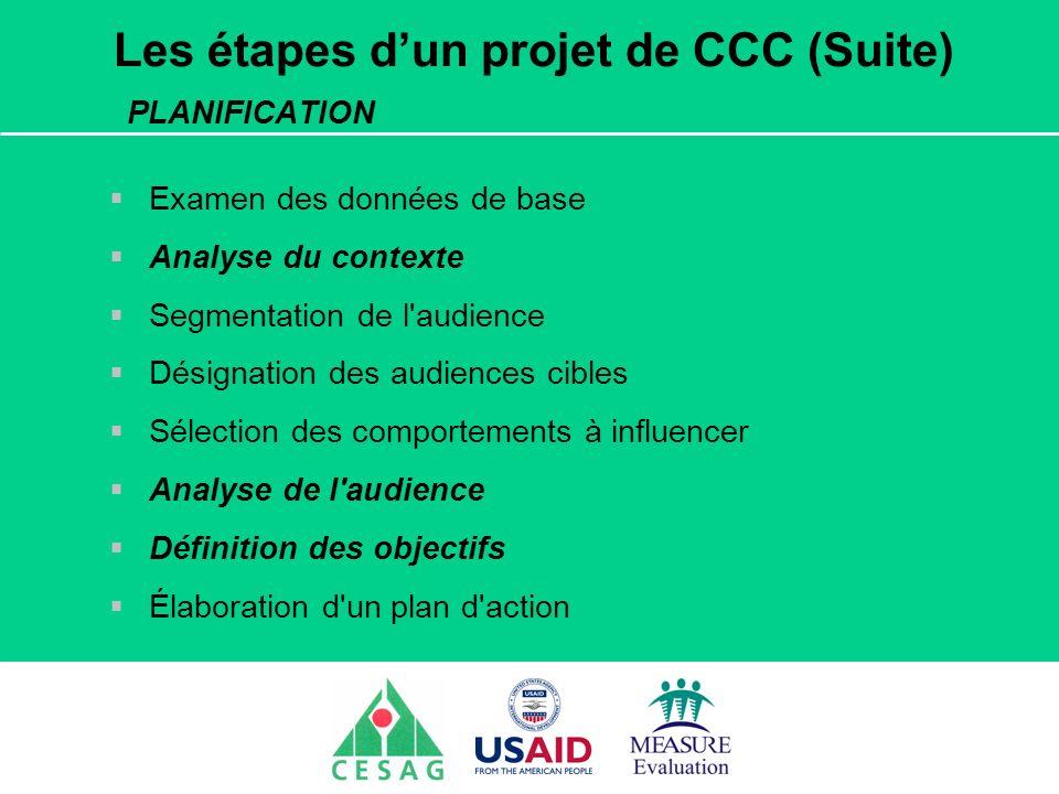 Séminaire Suivi / Evaluation des programmes de santé Dakar, Sénégal, 18 juin au 6 juillet 2007 Les étapes dun projet de CCC (Suite) PLANIFICATION Exam