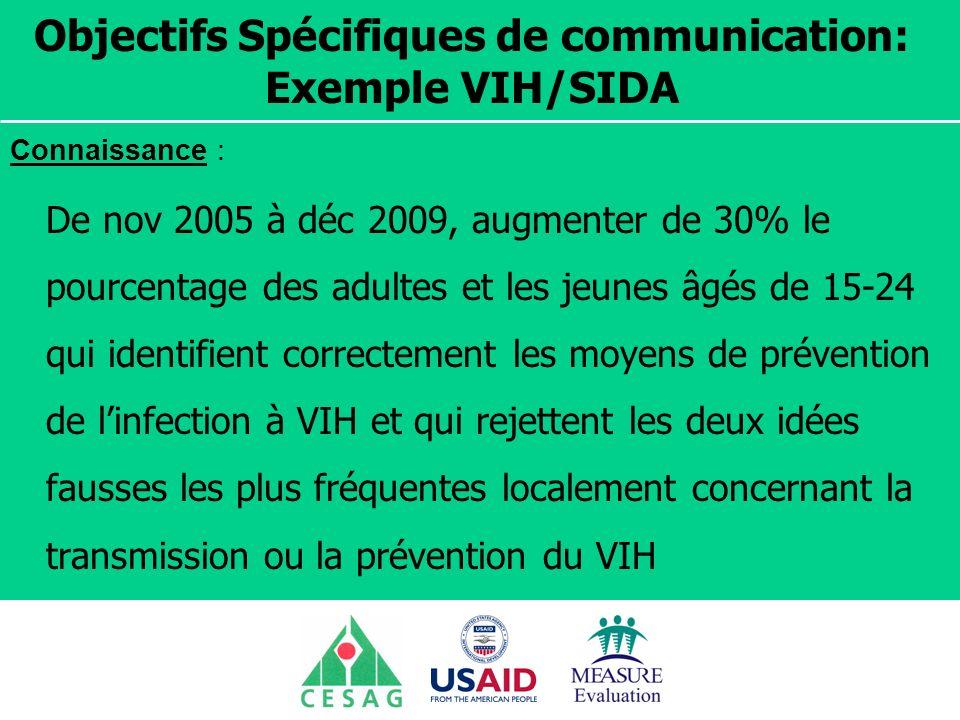 Séminaire Suivi / Evaluation des programmes de santé Dakar, Sénégal, 18 juin au 6 juillet 2007 Objectifs Spécifiques de communication: Exemple VIH/SIDA Connaissance : De nov 2005 à déc 2009, augmenter de 30% le pourcentage des adultes et les jeunes âgés de 15-24 qui identifient correctement les moyens de prévention de linfection à VIH et qui rejettent les deux idées fausses les plus fréquentes localement concernant la transmission ou la prévention du VIH