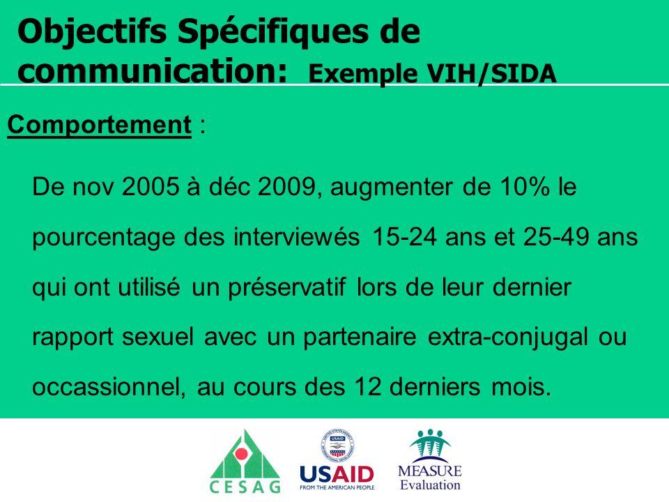 Séminaire Suivi / Evaluation des programmes de santé Dakar, Sénégal, 18 juin au 6 juillet 2007 Objectifs Spécifiques de communication: Exemple VIH/SIDA Comportement : De nov 2005 à déc 2009, augmenter de 10% le pourcentage des interviewés 15-24 ans et 25-49 ans qui ont utilisé un préservatif lors de leur dernier rapport sexuel avec un partenaire extra-conjugal ou occassionnel, au cours des 12 derniers mois.