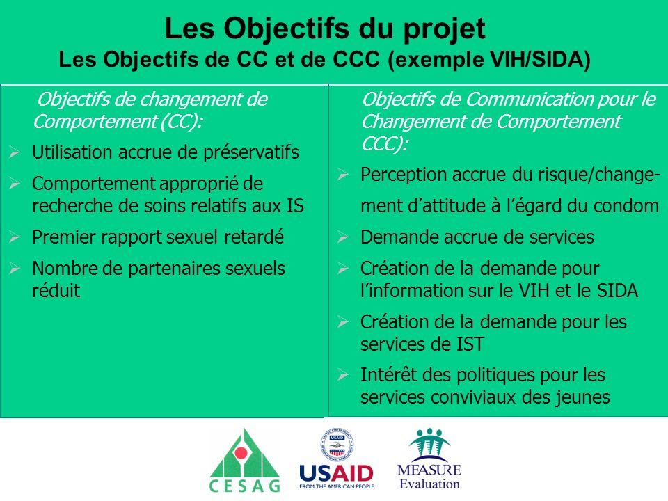 Séminaire Suivi / Evaluation des programmes de santé Dakar, Sénégal, 18 juin au 6 juillet 2007 Les Objectifs du projet Les Objectifs de CC et de CCC (