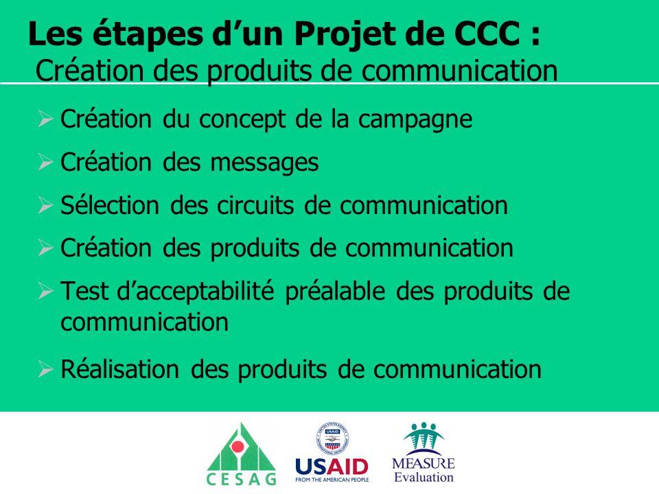 Séminaire Suivi / Evaluation des programmes de santé Dakar, Sénégal, 18 juin au 6 juillet 2007 Les étapes dun Projet de CCC : Création des produits de
