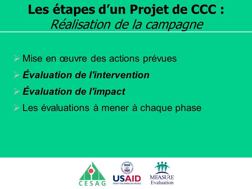 Séminaire Suivi / Evaluation des programmes de santé Dakar, Sénégal, 18 juin au 6 juillet 2007 Les étapes dun Projet de CCC : Réalisation de la campagne Mise en œuvre des actions prévues Évaluation de l intervention Évaluation de l impact Les évaluations à mener à chaque phase