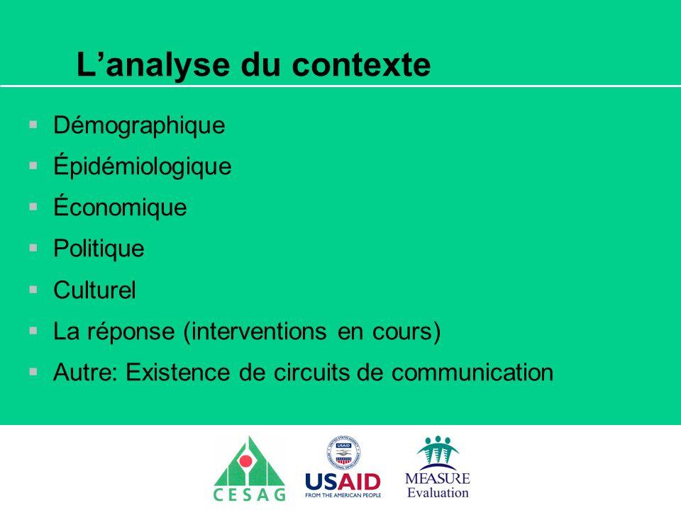 Séminaire Suivi / Evaluation des programmes de santé Dakar, Sénégal, 18 juin au 6 juillet 2007 Lanalyse du contexte Démographique Épidémiologique Écon