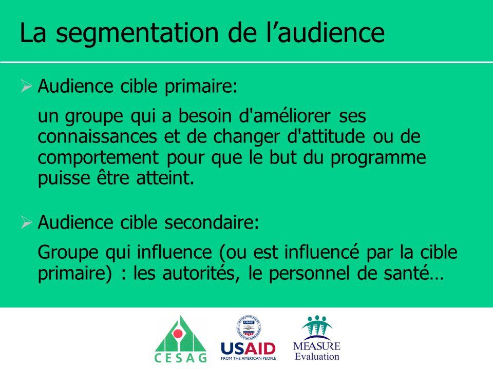 Séminaire Suivi / Evaluation des programmes de santé Dakar, Sénégal, 18 juin au 6 juillet 2007 La segmentation de laudience Audience cible primaire: un groupe qui a besoin d améliorer ses connaissances et de changer d attitude ou de comportement pour que le but du programme puisse être atteint.