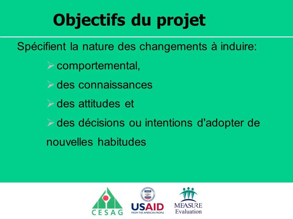 Séminaire Suivi / Evaluation des programmes de santé Dakar, Sénégal, 18 juin au 6 juillet 2007 Objectifs du projet Spécifient la nature des changements à induire: comportemental, des connaissances des attitudes et des décisions ou intentions d adopter de nouvelles habitudes