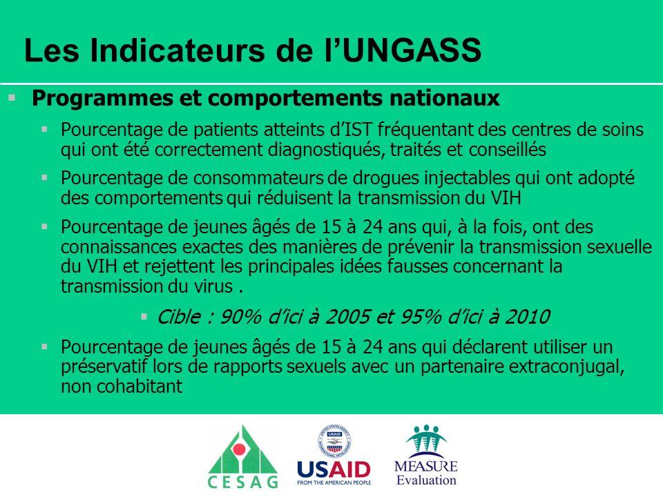Séminaire Suivi / Evaluation des programmes de santé Dakar, Sénégal, 18 juin au 6 juillet 2007 Les Indicateurs de lUNGASS Programmes et comportements
