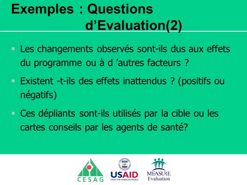 Séminaire Suivi / Evaluation des programmes de santé Dakar, Sénégal, 18 juin au 6 juillet 2007 Exemples : Questions dEvaluation(2) Les changements obs