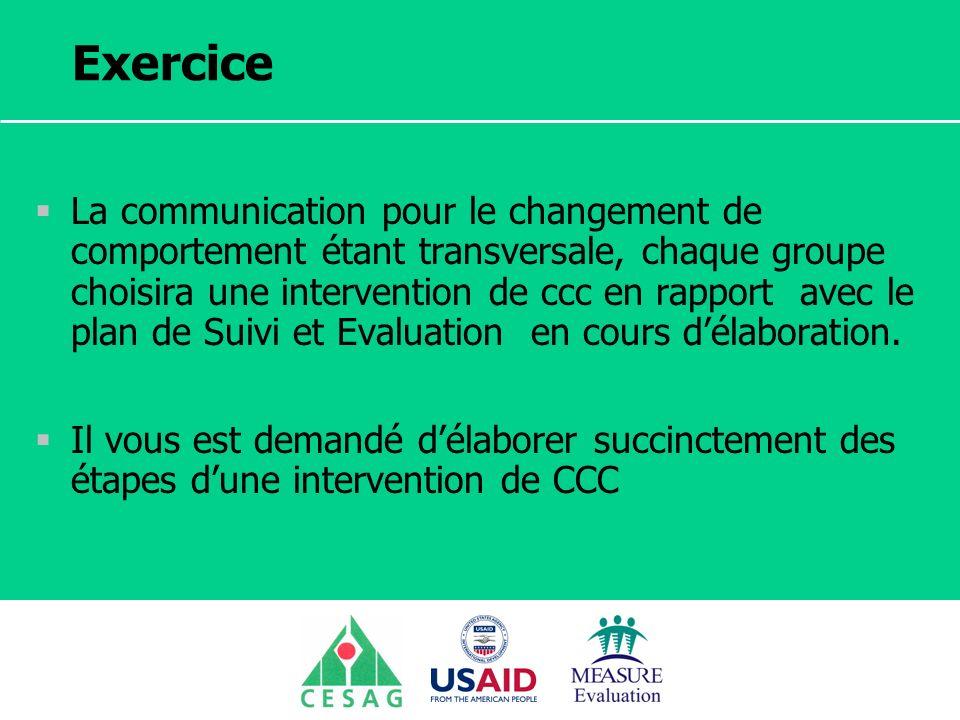 Séminaire Suivi / Evaluation des programmes de santé Dakar, Sénégal, 18 juin au 6 juillet 2007 Exercice La communication pour le changement de comport
