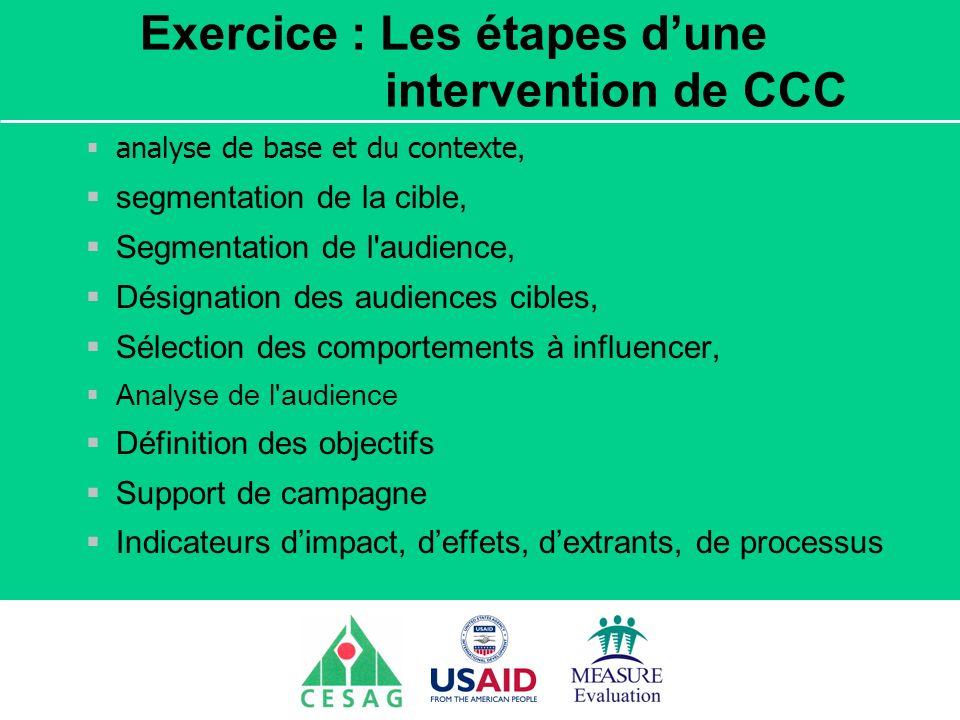 Séminaire Suivi / Evaluation des programmes de santé Dakar, Sénégal, 18 juin au 6 juillet 2007 Exercice : Les étapes dune intervention de CCC analyse