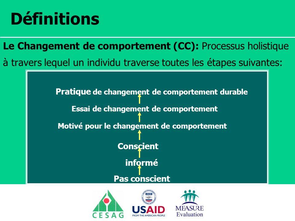 Séminaire Suivi / Evaluation des programmes de santé Dakar, Sénégal, 18 juin au 6 juillet 2007 Définitions Le Changement de comportement (CC): Process