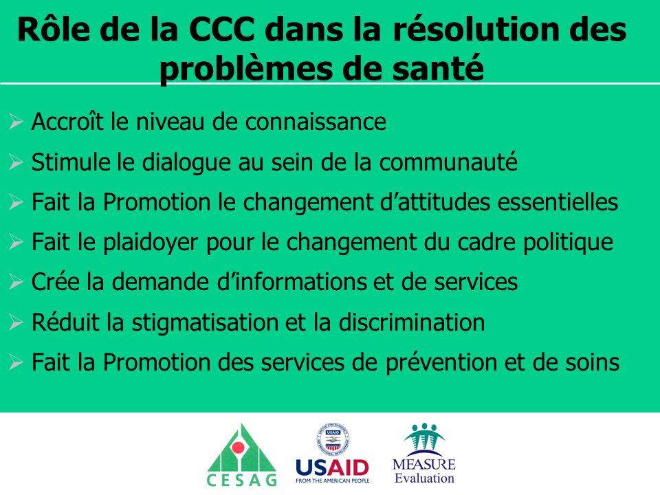 Séminaire Suivi / Evaluation des programmes de santé Dakar, Sénégal, 18 juin au 6 juillet 2007 Rôle de la CCC dans la résolution des problèmes de sant