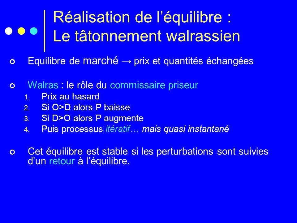 Réalisation de léquilibre : Le tâtonnement walrassien Equilibre de marché prix et quantités échangées Walras : le rôle du commissaire priseur 1. Prix