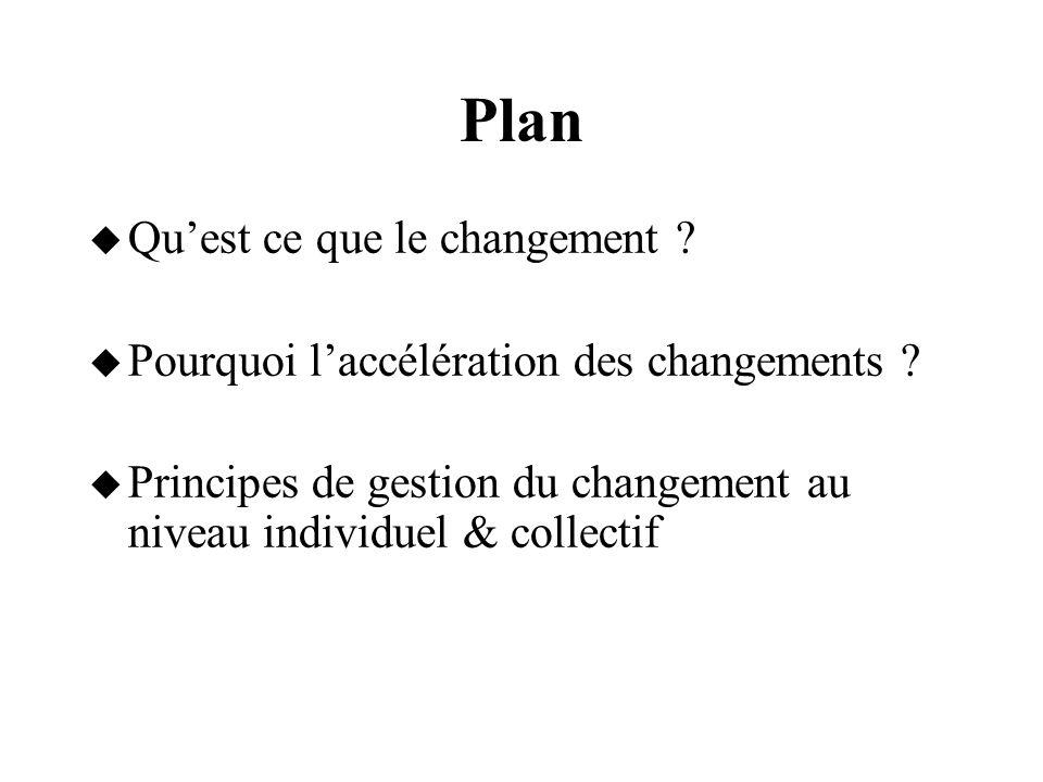 Marketing & Ingénierie du Changement