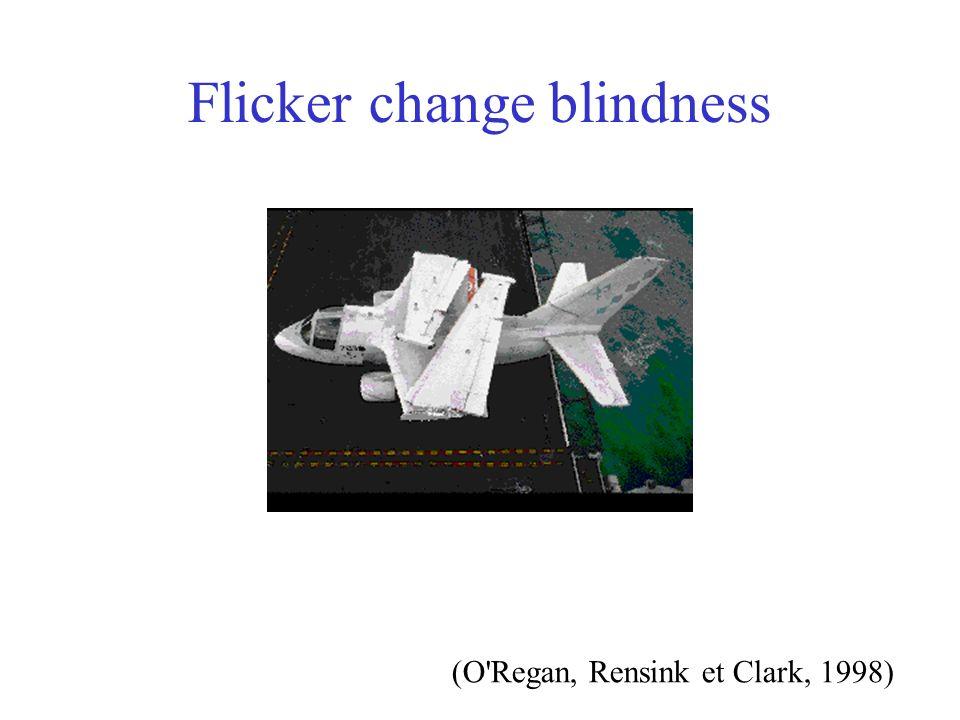 Flicker change blindness (O'Regan, Rensink et Clark, 1998)