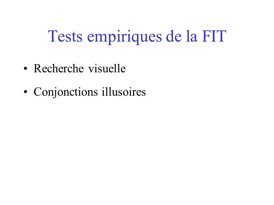 Tests empiriques de la FIT Recherche visuelle Conjonctions illusoires