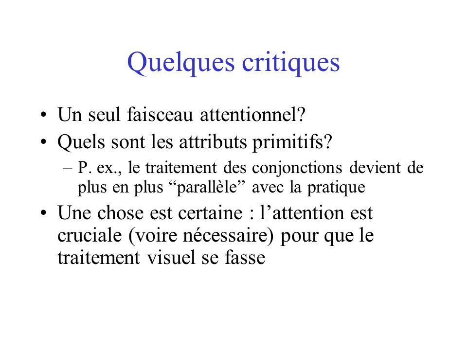 Quelques critiques Un seul faisceau attentionnel? Quels sont les attributs primitifs? –P. ex., le traitement des conjonctions devient de plus en plus