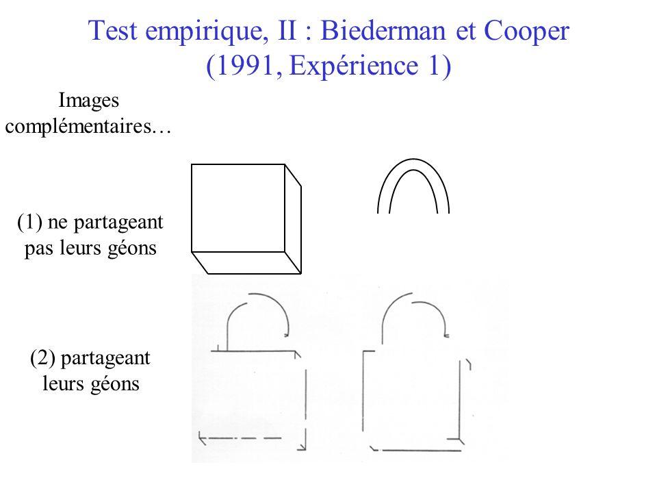 Différent exemplaire de la même catégorie de base Test empirique, II : Biederman et Cooper (1991, Expérience 1) Images complémentaires… (1) ne partage