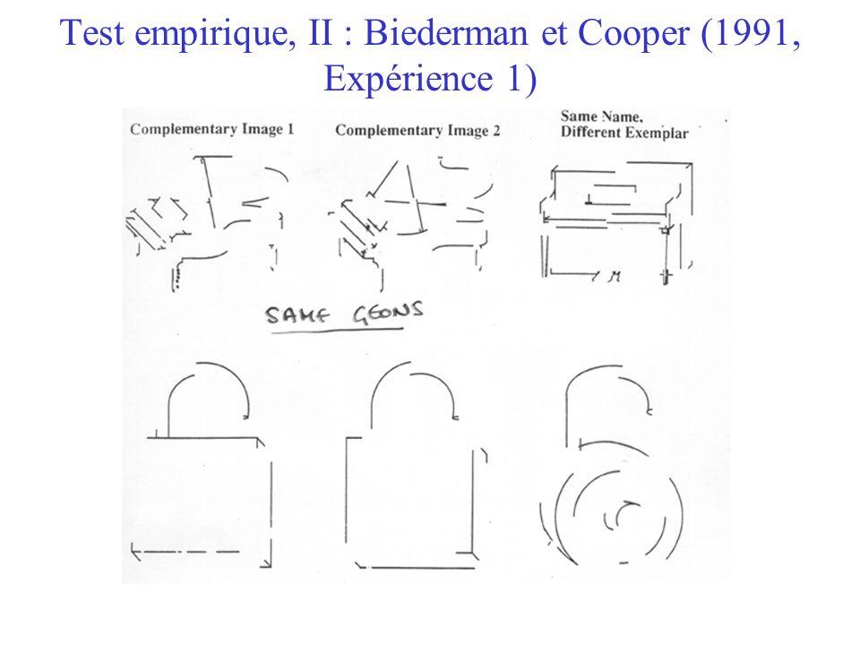 Test empirique, II : Biederman et Cooper (1991, Expérience 1)